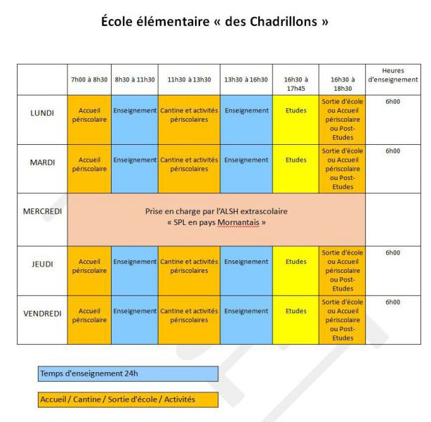 horaires-chadrillons-elementaire